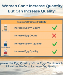 OvaBoost - Increse Egg Quality