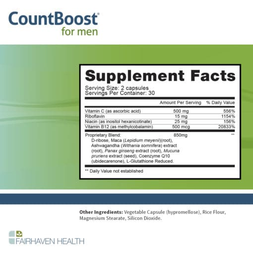 CountBoost LS Supplement Facts