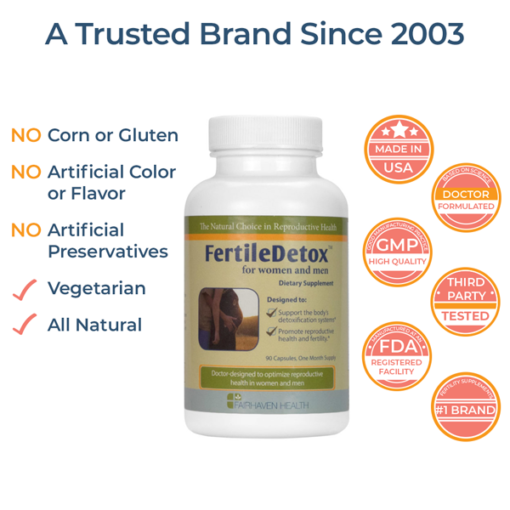 Fertile Detox All Natural and Vegetarian