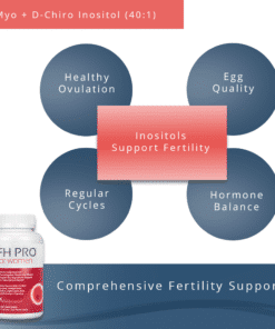 Inositols Support Fertility
