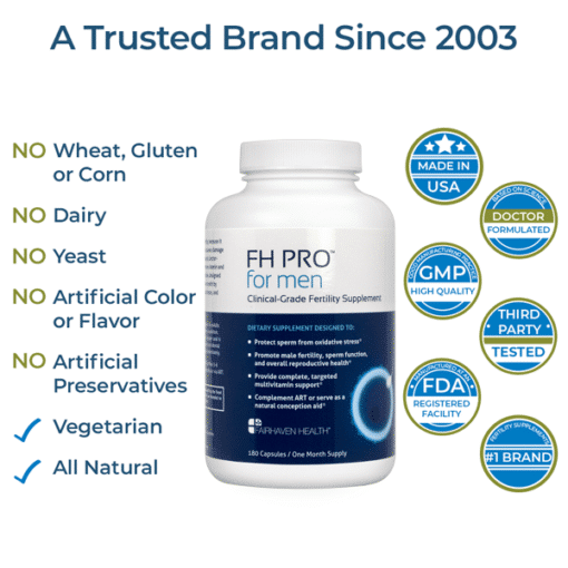 FH Pro for Men - A Trusted Brand Since 2003
