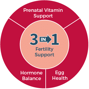 pcos supplement for fertility