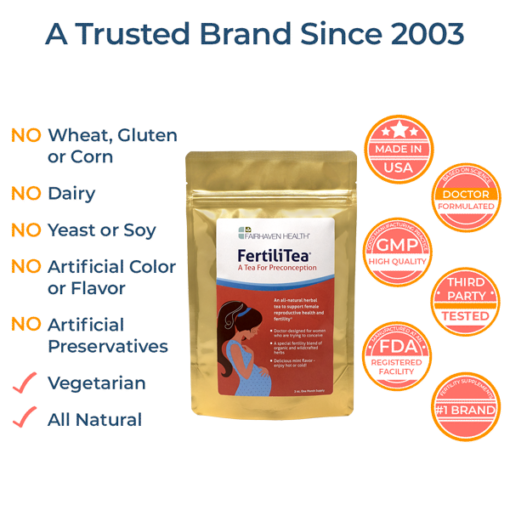 FertiliTea - A Trusted Brand Since 2003