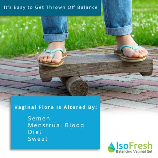 IsoFresh Balancing Gel - Vaginal Flora