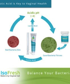 IsoFresh Balancing Gel - Lactic Acid is Key to Vaginal Health