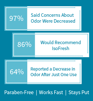 IsoFresh Study Results