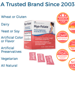 Myo-Folate A Trusted Brand