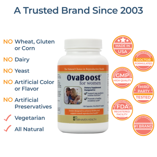 OvaBoost All Natural and Vegetarian