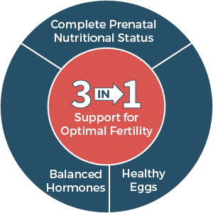 3 in 1 Support for Optimal Fertility