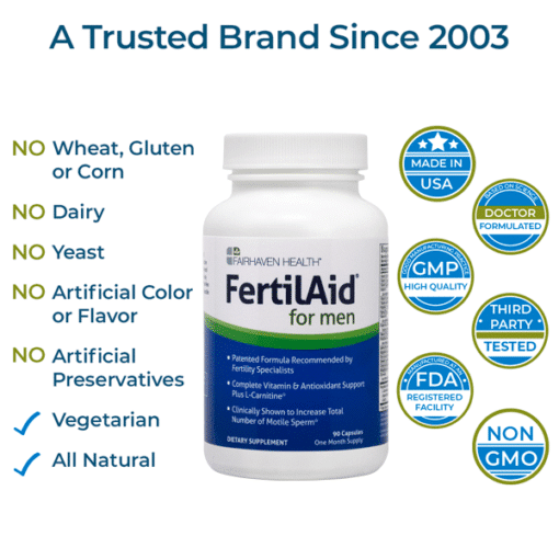 FertilAid Men Trusted Brand Since 2003