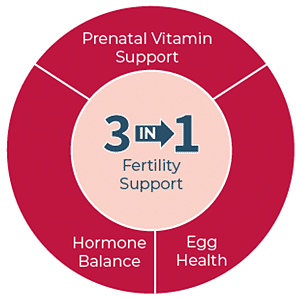 FH PRO for Women 3 in 1 Fertility Support