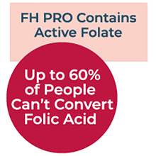 FH PRO for Women Contains Active Folate