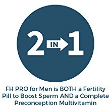 FH PRO Men - 2-in-1 Formulation