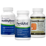 Male Fertility Bundle