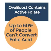 OvaBoost Contains Active Folate