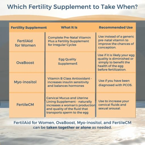 OvaBoost - Which Fertility Supplements to Take When