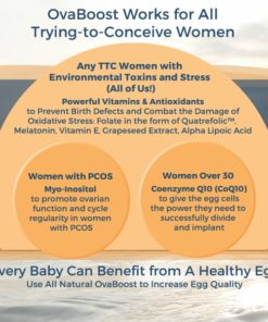 OvaBoost Works for All Trying-to-Conceive Women