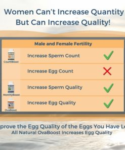 Women Can't Increase Quantity But Can Increase Egg Quality!