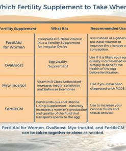Which Fertility Supplement to Take When